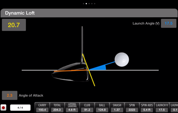 Dynamic loft-the combination of your club head and angle of attack.