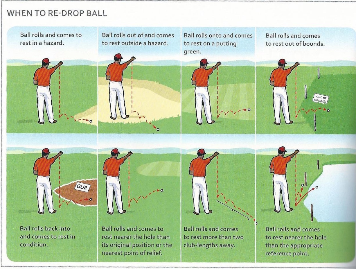 Golf Rules Illustrated | moegolf